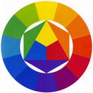 Färgcirkeln