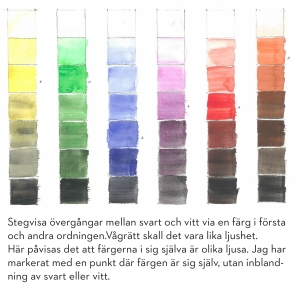 Färgrskalor