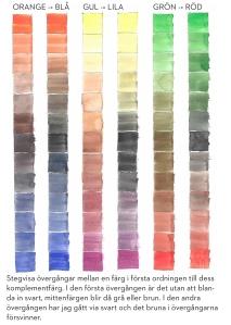 Färgskala