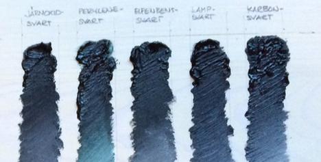 Färgpigmenten