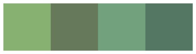Blomquist gröna