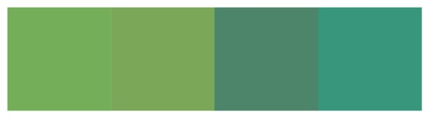 Blomquist gröna2