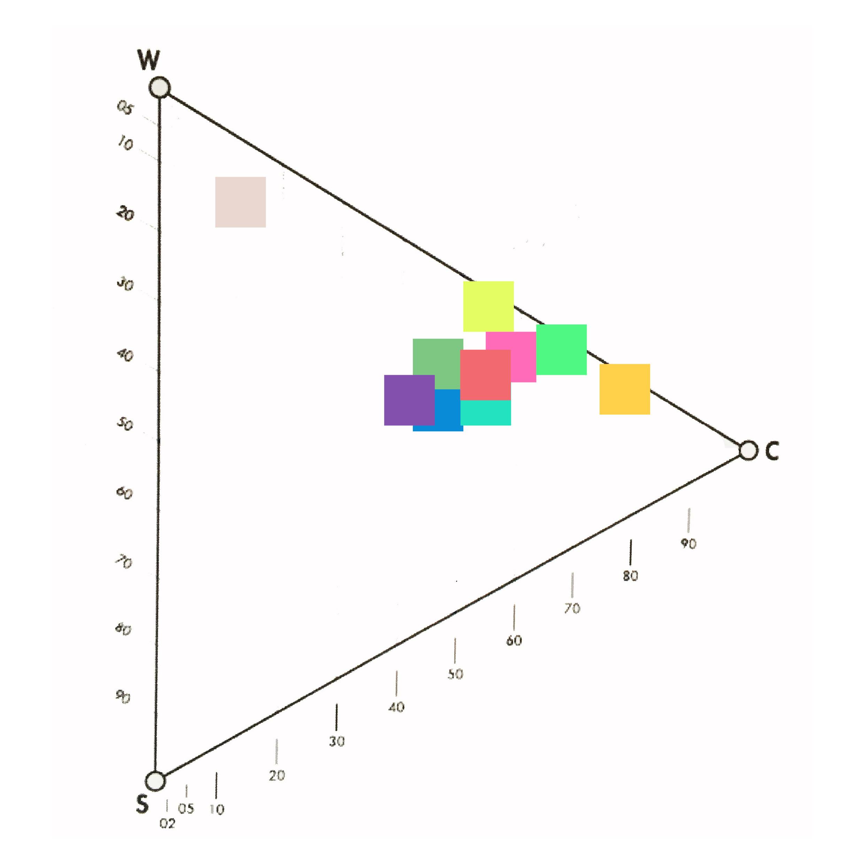 NCS-triangel.jpg