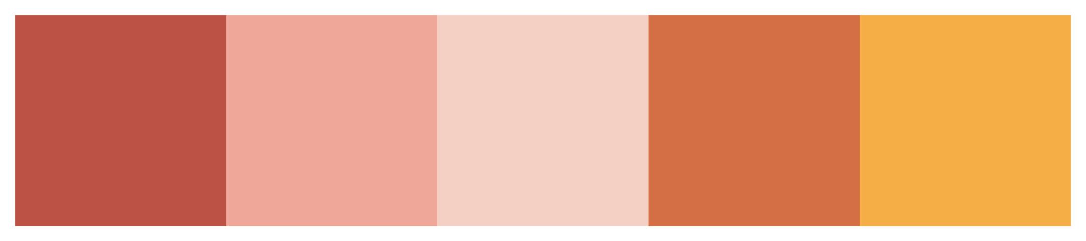 formex färgschema 2019