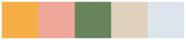navet_färgschema